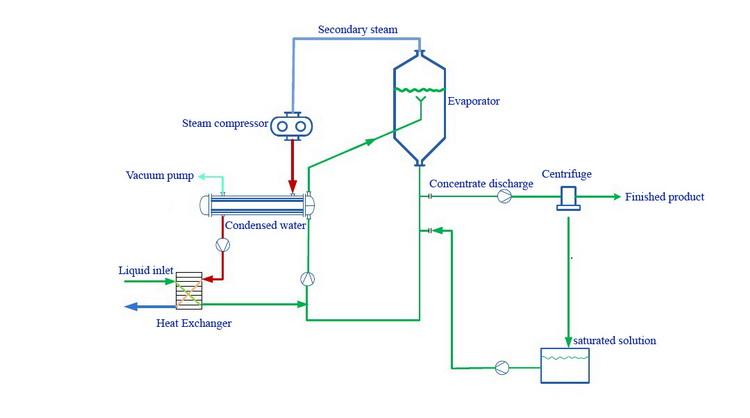 MVR process drawings.jpg
