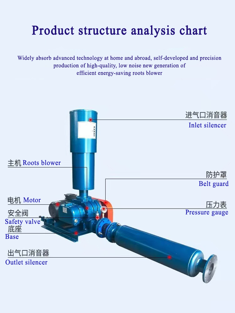Application of Roots blower in aquaculture oxygenation